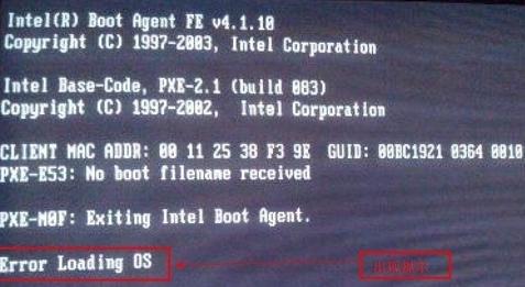 Error Loading OS