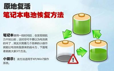 win7笔记本电池损耗怎么办 win7笔记本电池损耗解决方法